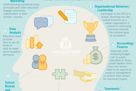 How Are REEP Principals Changing Education? Infographic