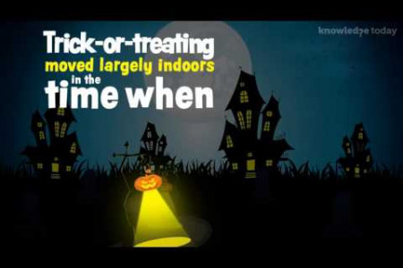 How are you Celebrating your Halloween? Infographic