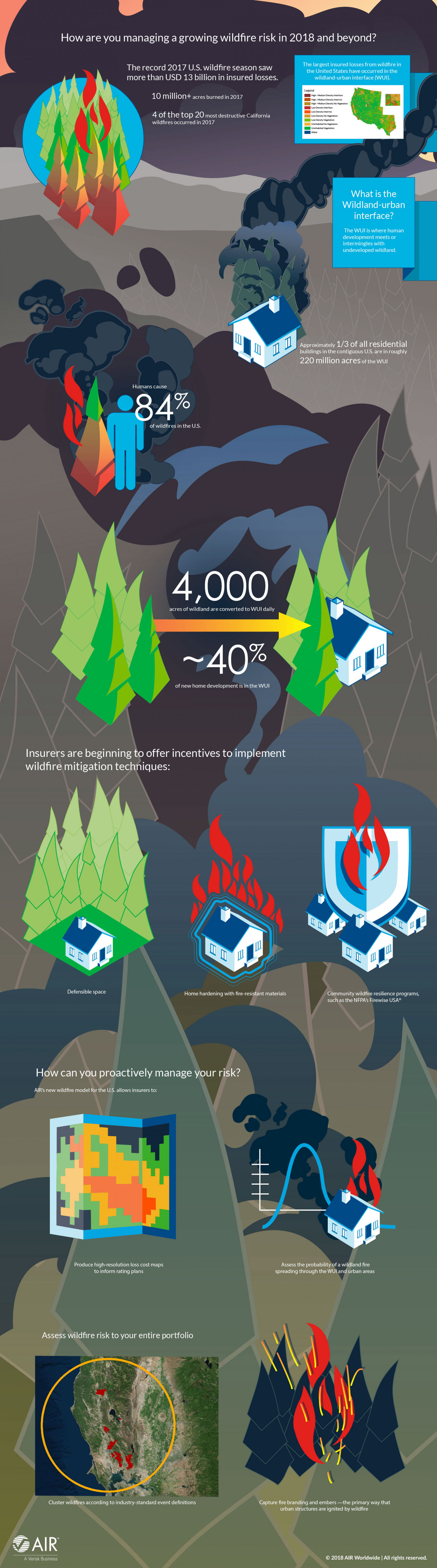 How are you managing a growing wildfire risk in 2018 and beyond? Infographic