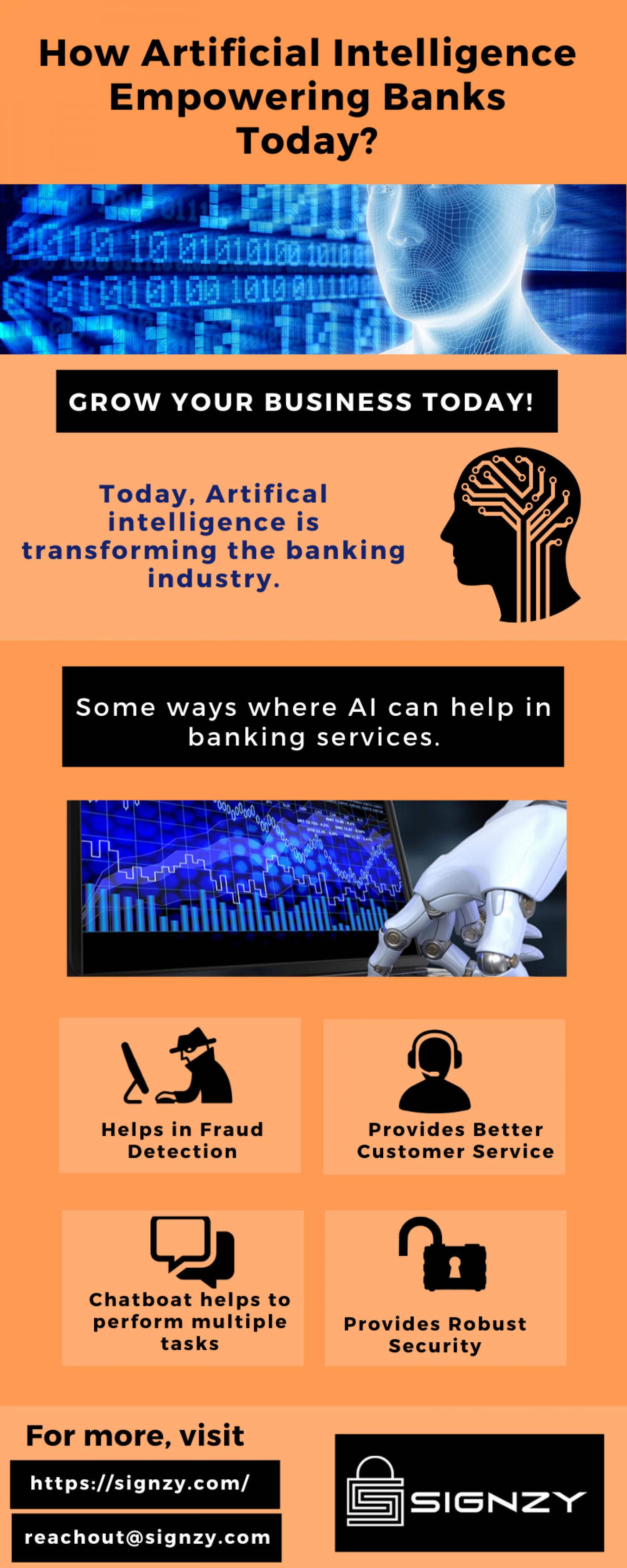 How Artificial Intelligence is Empowering Banks Today? Infographic