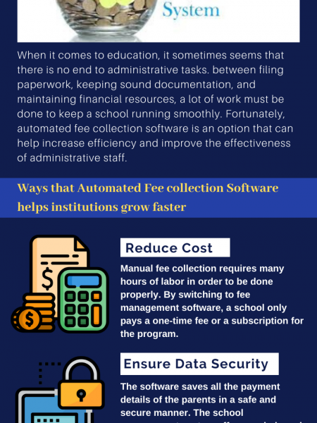 How Automated Fee Collection Software Helps Institutions Grow Faster? Infographic