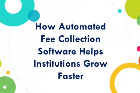 How automated fee collection software is beneficial for School ? Infographic