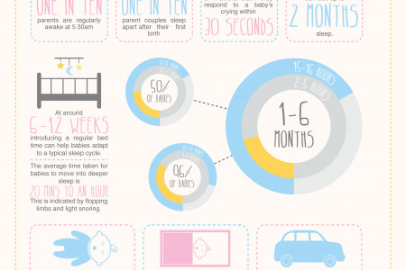 How Babies Sleep Infographic