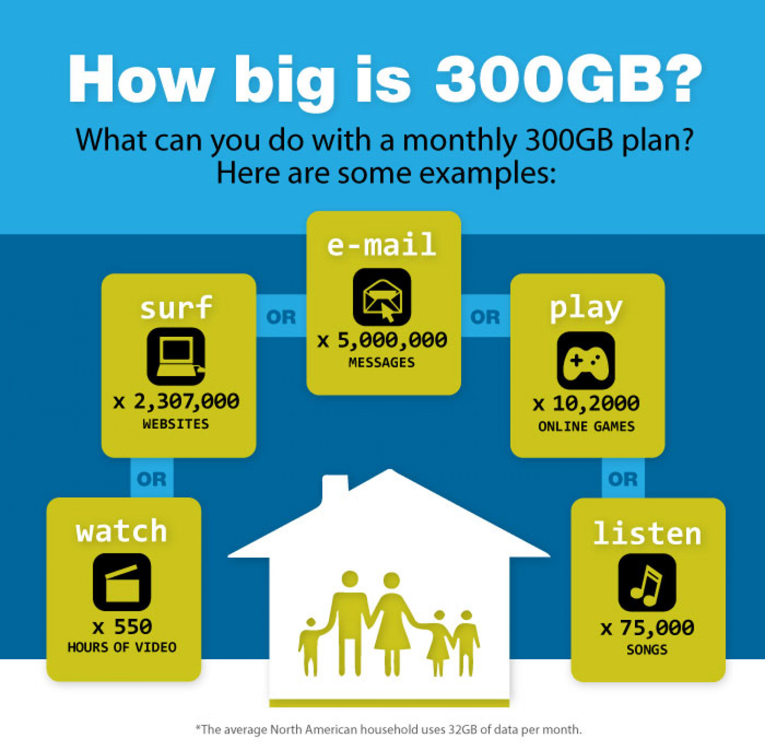 how-big-is-300gb_5035332602cf7_w1500.jpg
