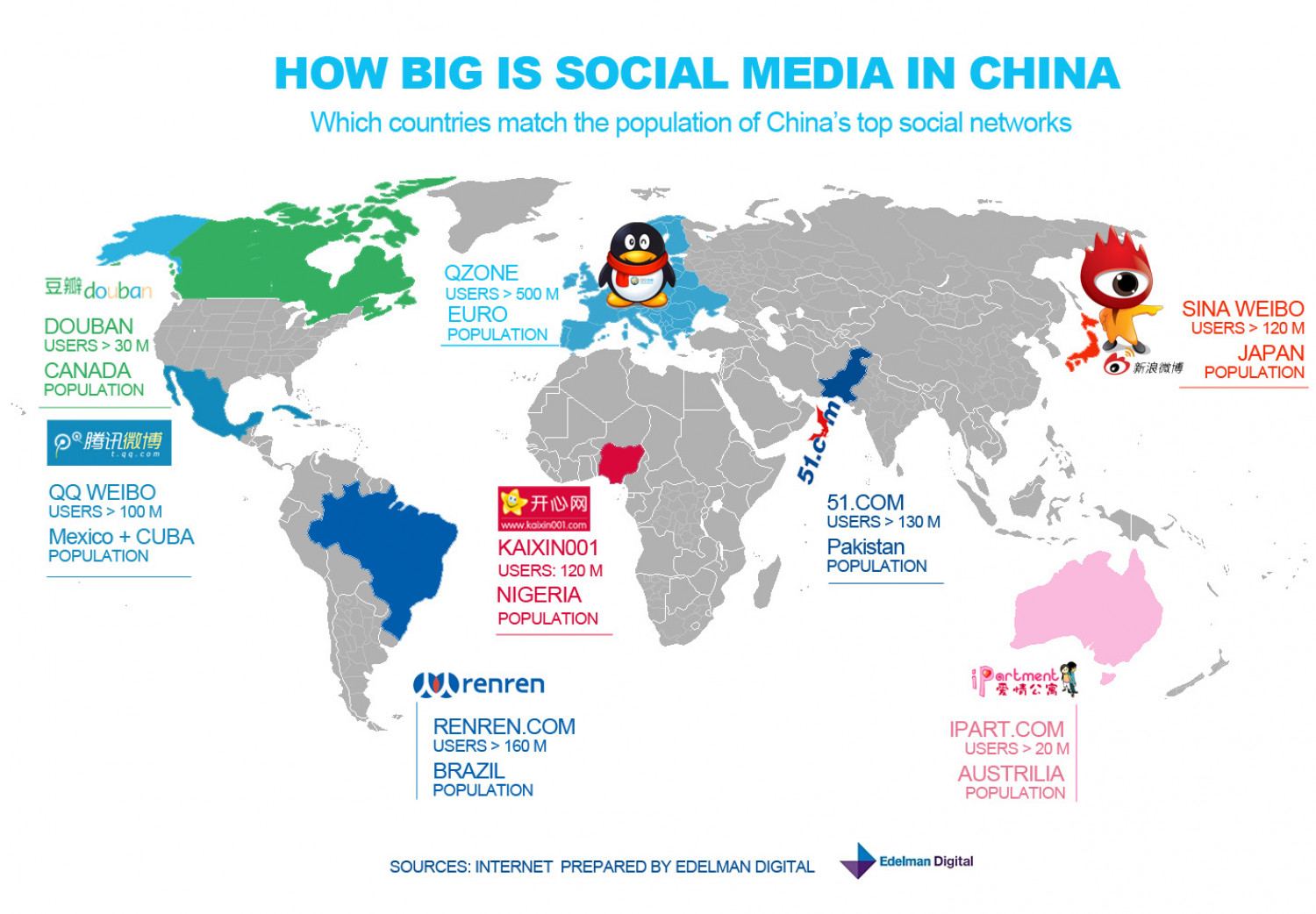 How Big is Social Media in China? Infographic