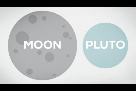 How Big is the Moon Really? Infographic