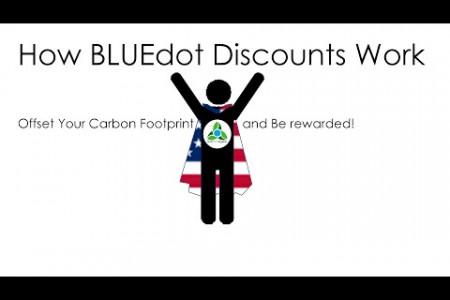 How BLUEdot Discounts Work Infographic