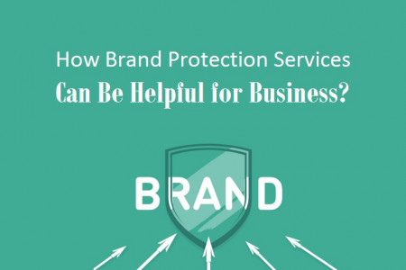 How Brand Protection Services Can Be Helpful for Business? Infographic