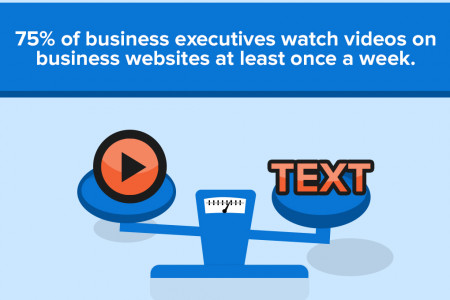 How Business & Live Streaming Goes Hand in Hand Infographic