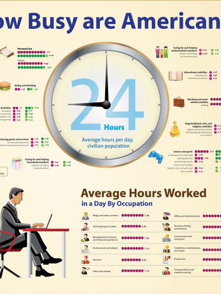 How Busy Are Americans? Infographic
