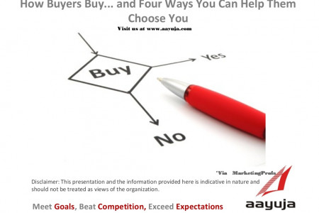 How Buyers Buy... and Four Ways You Can Help Them Choose You Infographic
