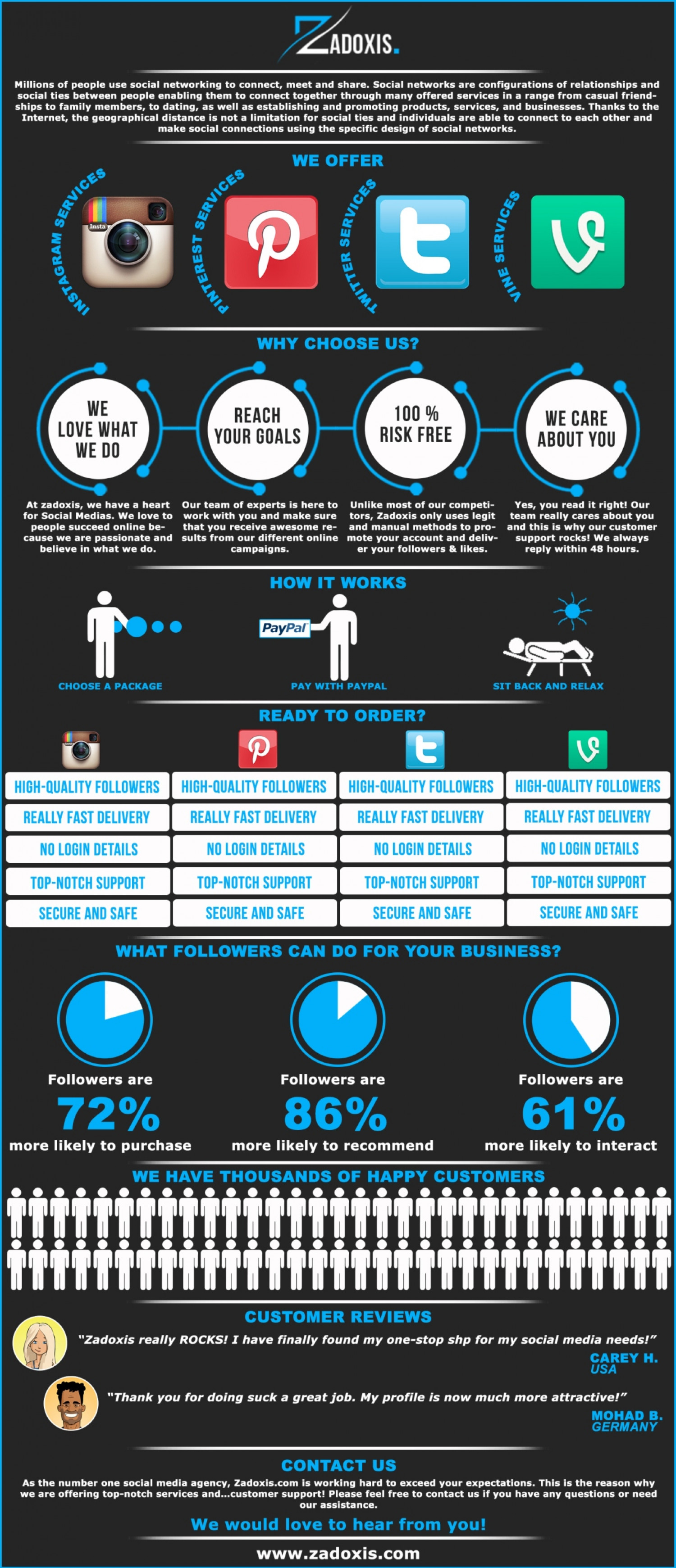 How buying social followers can benefit you Infographic