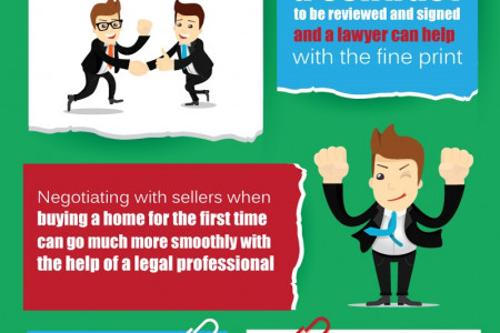 How Can a Lawyer Help First Time Homebuyers? Infographic