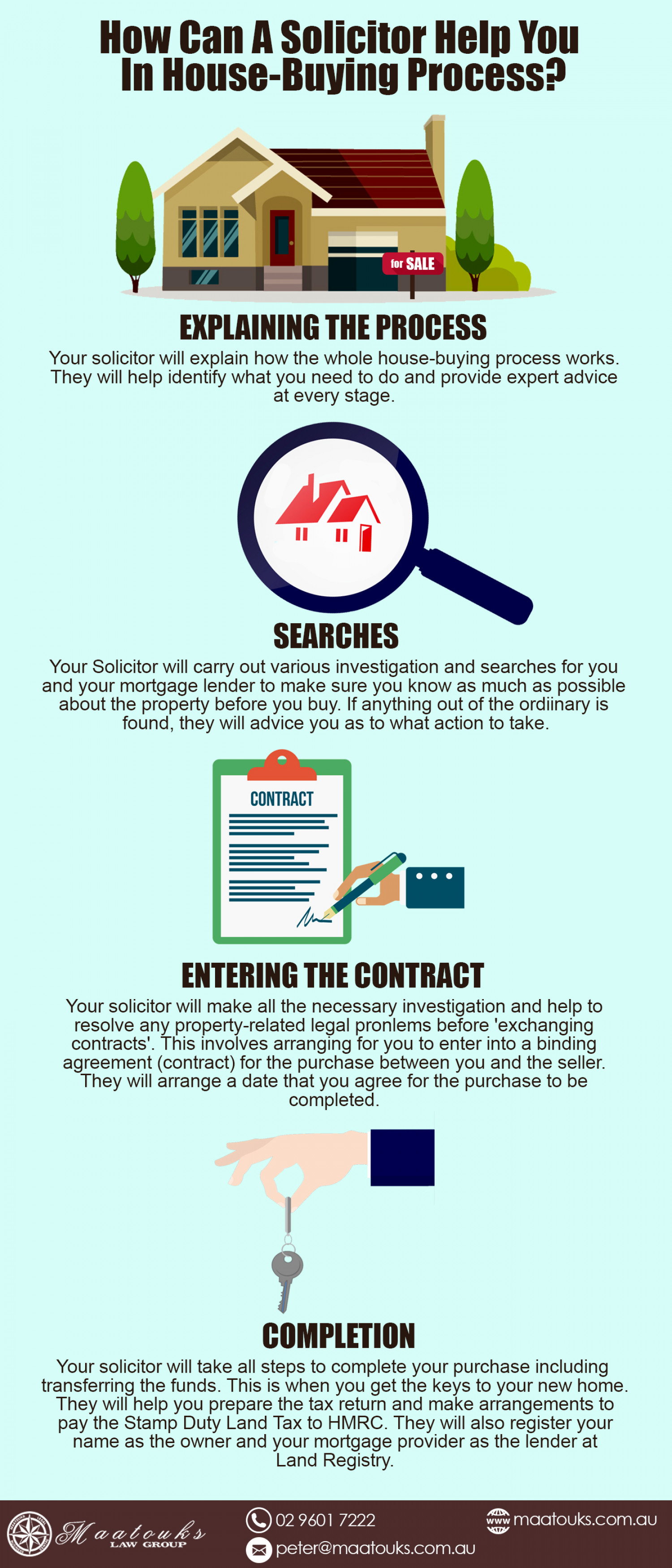How Can A Solicitor Help You In House-Buying Process? Infographic