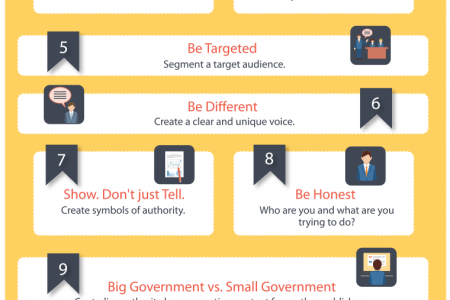 How Can Blog Authroity Impact Your Monetization Strategy Infographic
