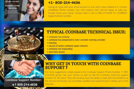 How can I contact Coinbase support? | Coinbase Help Infographic