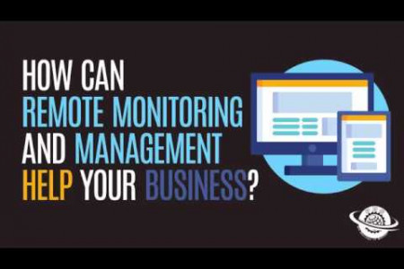 How Can Remote Monitoring And Management Help Your Business? Infographic