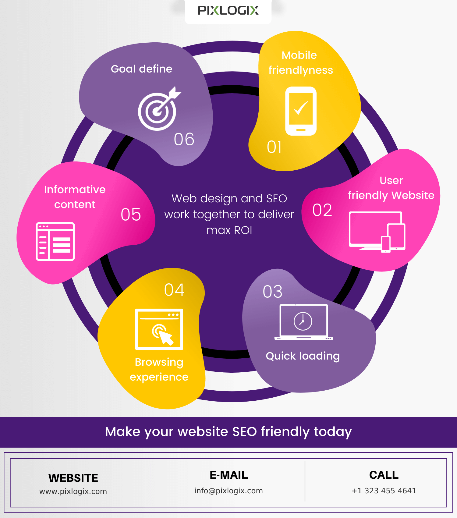 How can Web design and SEO work together to deliver max ROI? Infographic