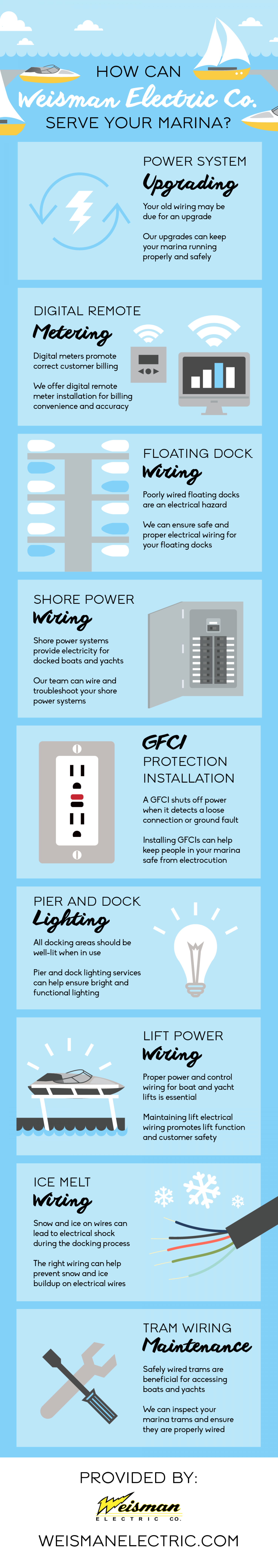 How Can Weisman Electric Co. Serve Your Marina? Infographic