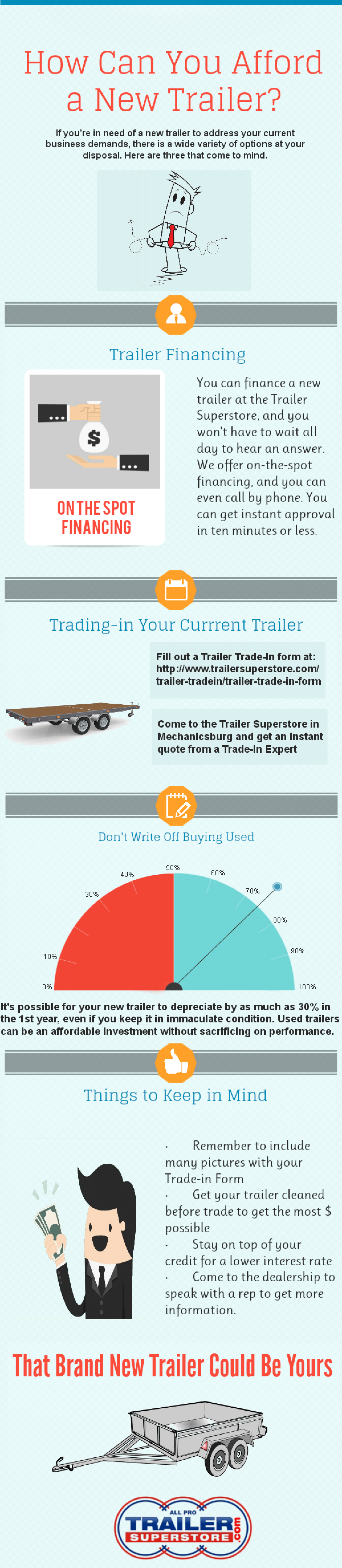 How Can You Afford a New Trailer? Infographic