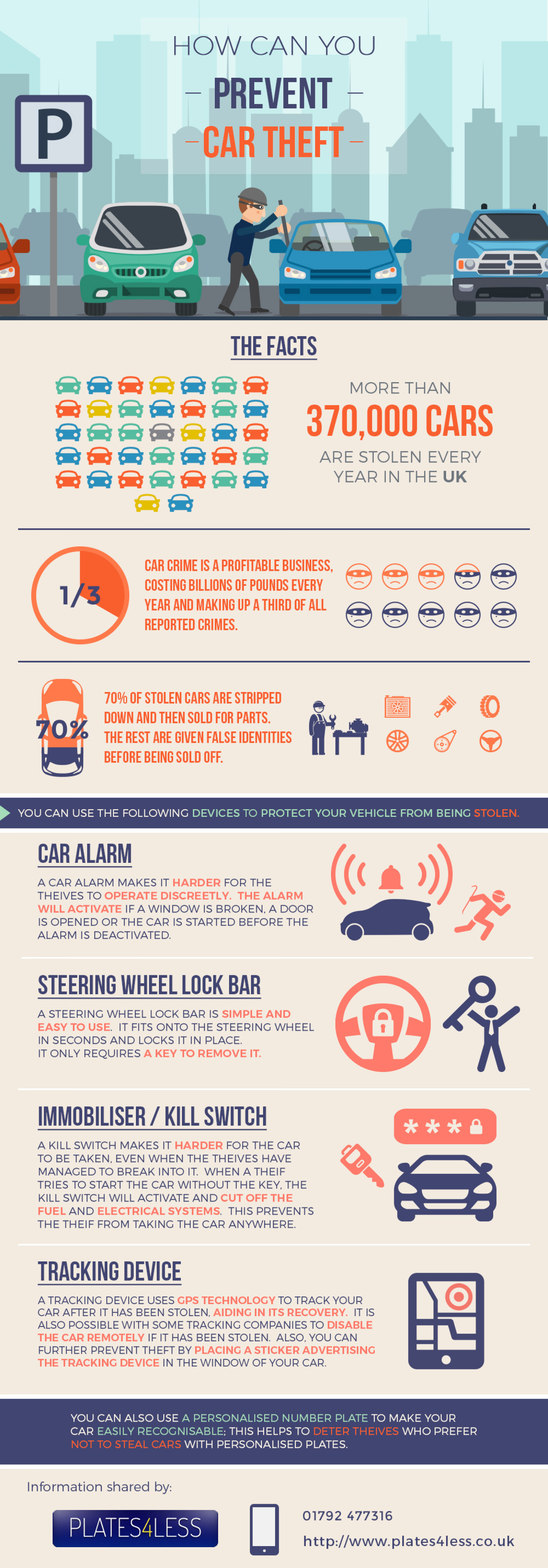 HOW CAN YOU PREVENT CAR THEFT Infographic