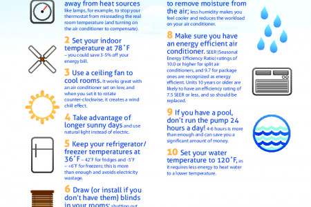 How Can You Save Money and Energy This Summer? Infographic