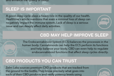How CBD can Help You Sleep Better Infographic