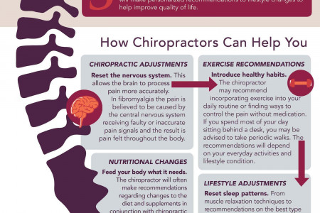 How Chiropractic Care Benefits Fibromyalgia Infographic