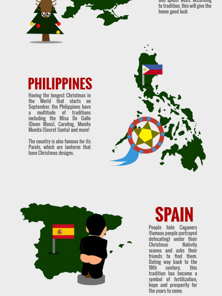 How Christmas is Celebrated Around the World  Infographic