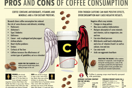How Coffee Affects People Infographic