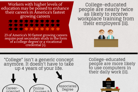 How College or Career Training Could Brighten Your Job Outlook Infographic