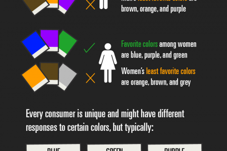 How Color Influences Consumer Psychology Infographic
