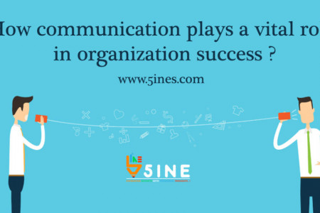 How communication plays a vital role in organization success? Infographic
