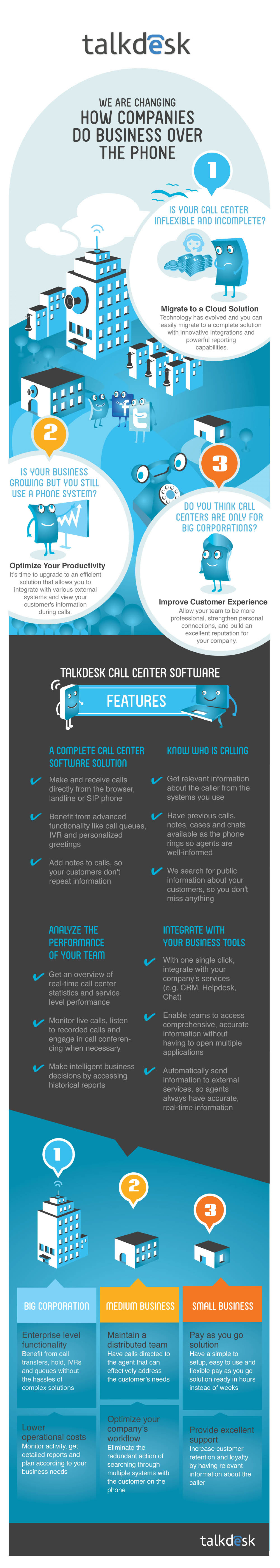 How companies do business over the phone Infographic
