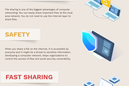 How computer networking can benefit your business? Infographic