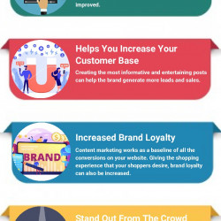 How Content Marketing Intensifies Your Shopify E-commerce Business?