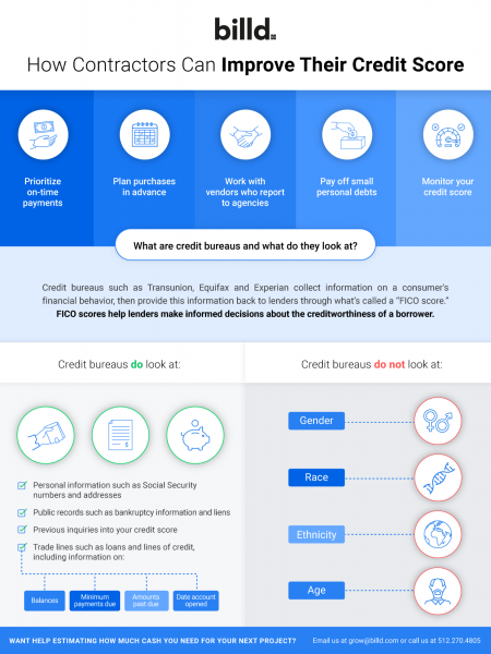 How Contractors Can Improve Their Credit Score Infographic