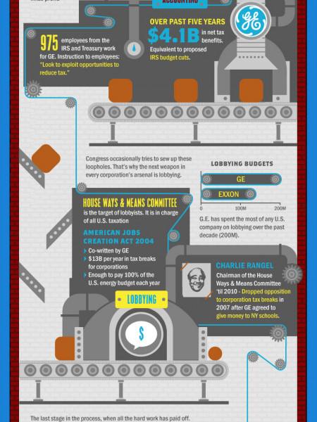 How Corporations Get Out of Paying Taxes  Infographic
