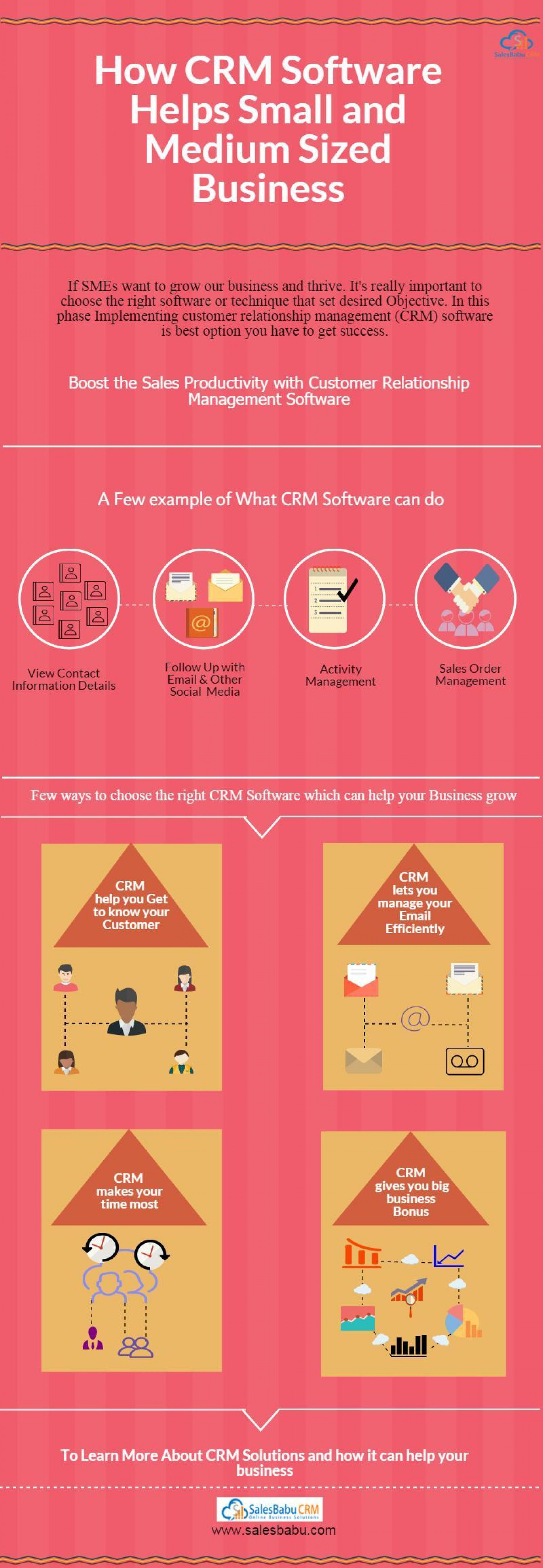 How CRM Software Helps Small and Medium Sized Business Infographic
