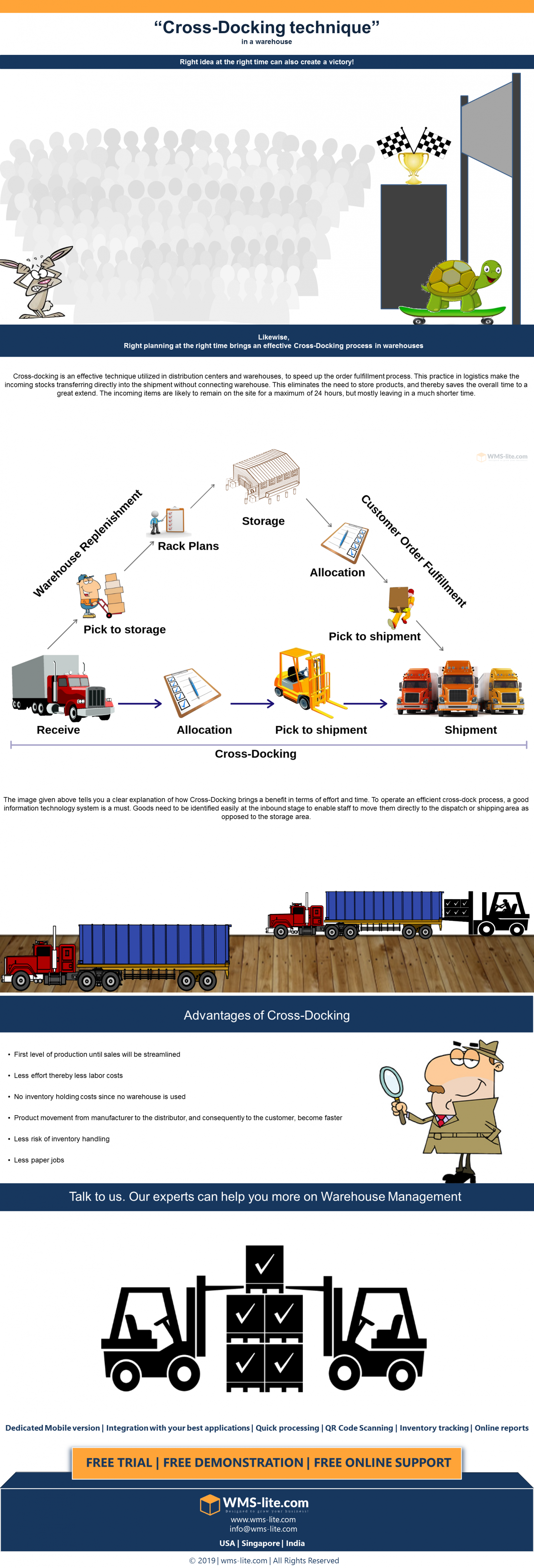 "How ""Cross-Docking"" of your ECommerce inventories saves time and money to a great extent! Infographic"