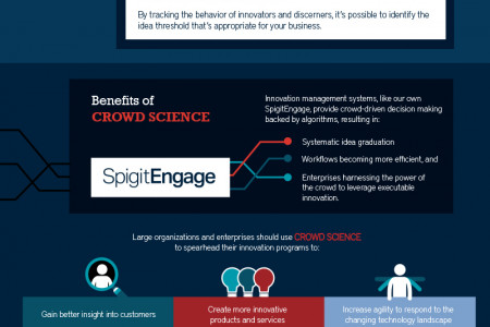 How Crowd Science Drives Innovation Infographic
