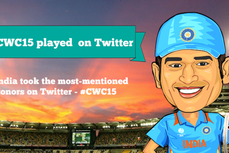 How #CWC15 played out on Twitter Infographic