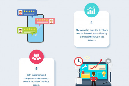 How Delivery Management Software Boosts Businesses Infographic
