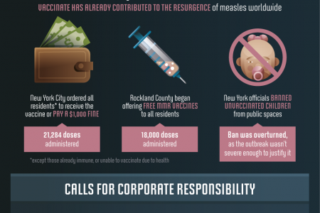 How did measles make a comeback? Infographic