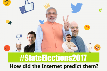 How Did the Internet Predict State Elections in India? Infographic