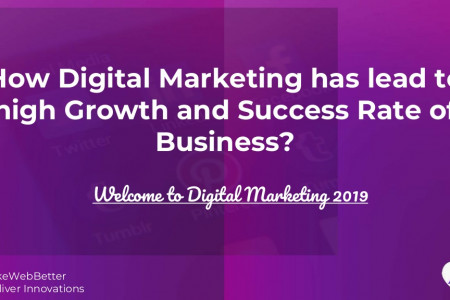 How Digital Marketing Has Lead to High Growth Rate of Business? Infographic