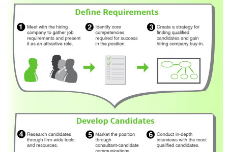 How Do Executives Get Recruited? Infographic