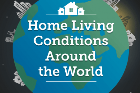 How Do Housing Conditions Compare Around The World? Infographic