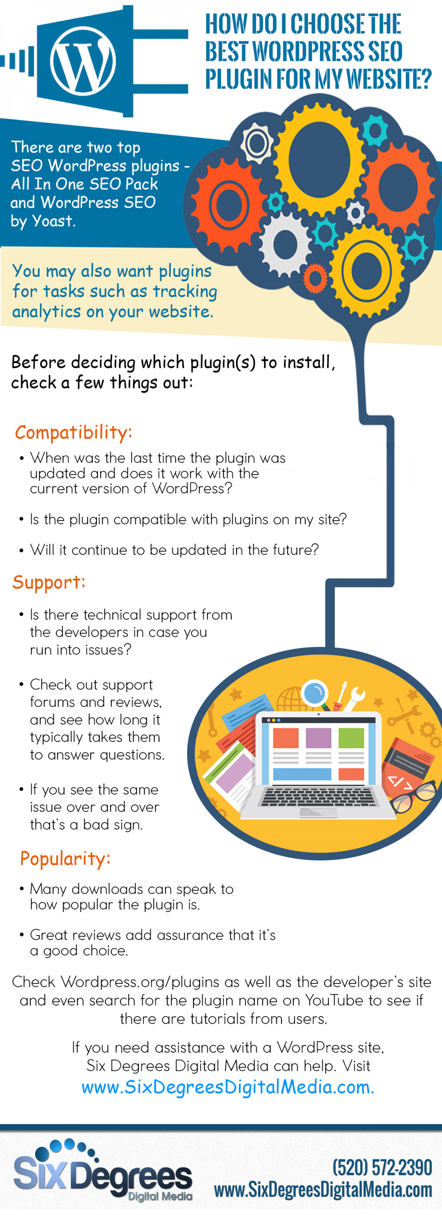 How Do I Choose The Best WordPress SEO Plugin For My Website? Infographic