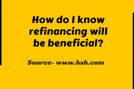 How do I know refinancing will be beneficial? Infographic
